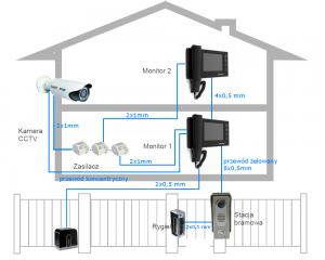 schemat-instalacji-wideodomofonowej-monitory-ze-słuchawką.wersja